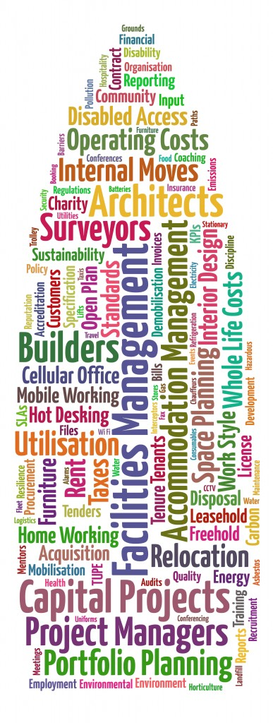 Word cloud gerkin facilities management